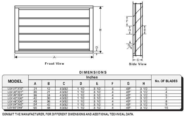 Axial Direct Drive Wall Fan High Velocity Air